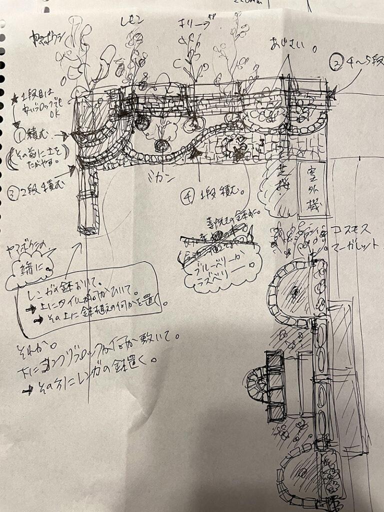 レンガ造りの庭のイメージ
